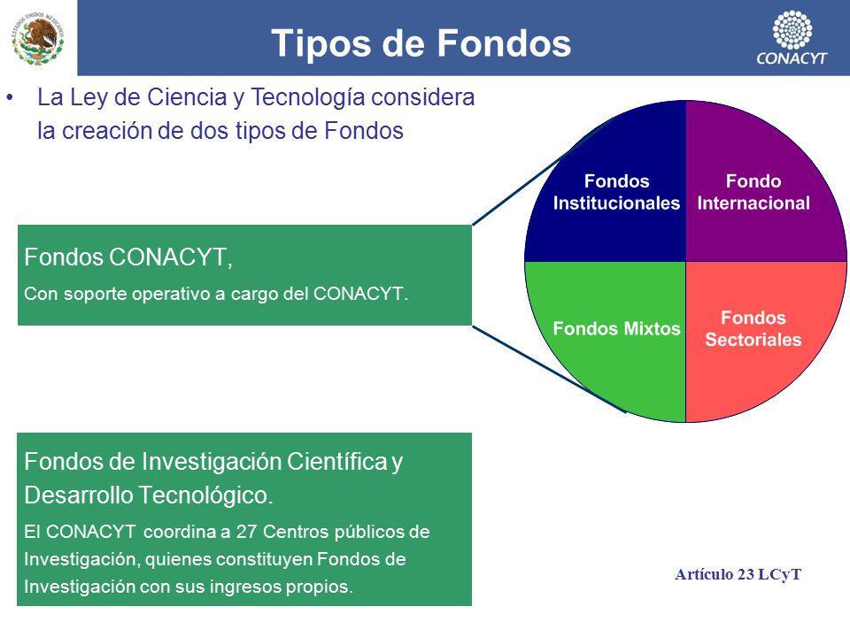 Tipos de Fondos La Ley de Ciencia y Tecnología considera