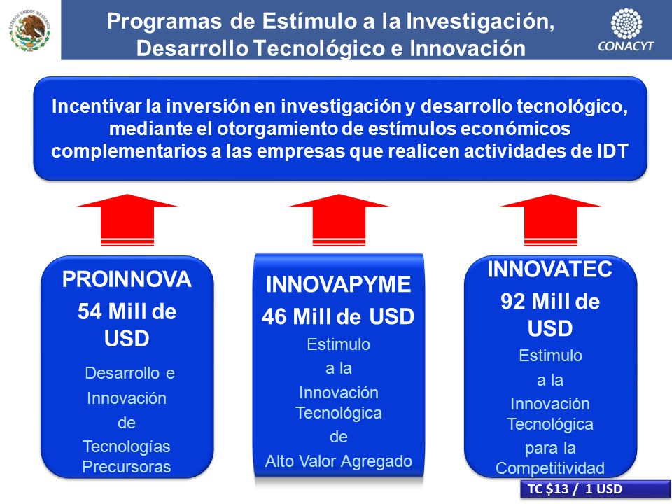 Programas de Estímulo a la Investigación, Desarrollo Tecnológico e Innovación