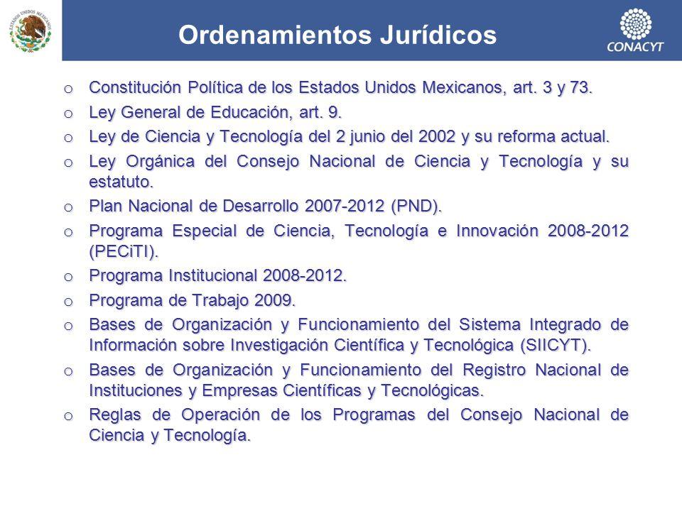 Ordenamientos Jurídicos