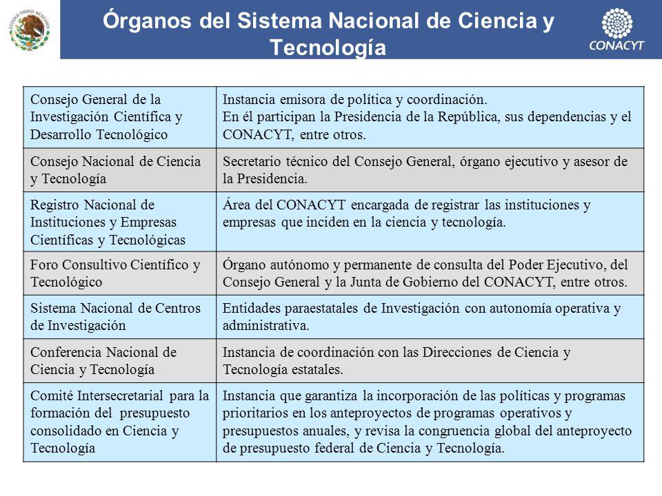 Órganos del Sistema Nacional de Ciencia y Tecnología