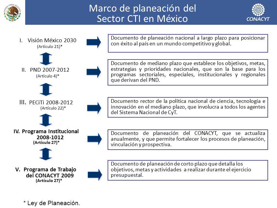 Marco de planeación del Sector CTI en México