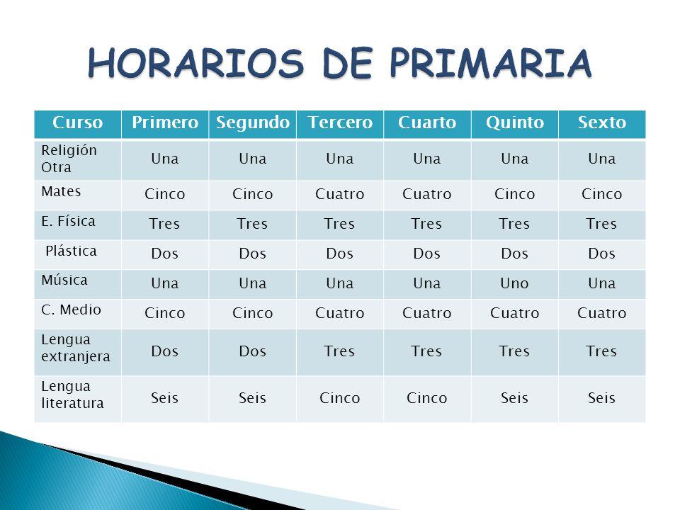 Escuelas educaci n infantil y primaria estructura y for Cuarto quinto y sexto mes de embarazo