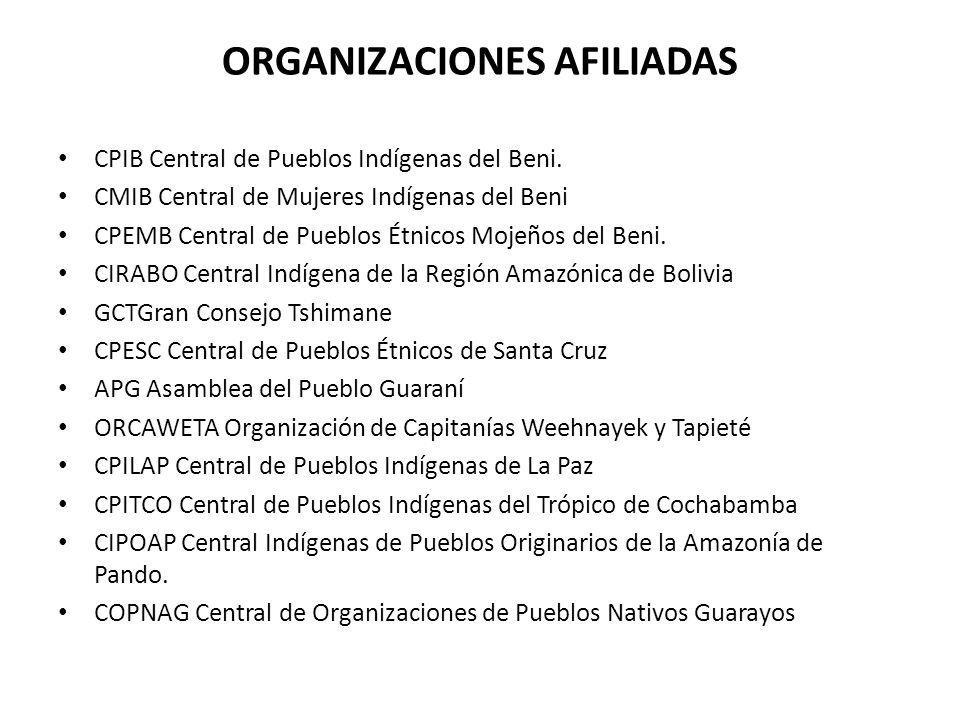 ORGANIZACIONES AFILIADAS
