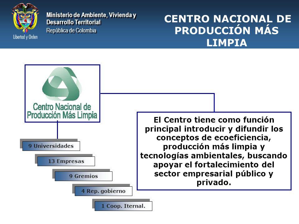 CENTRO NACIONAL DE PRODUCCIÓN MÁS LIMPIA