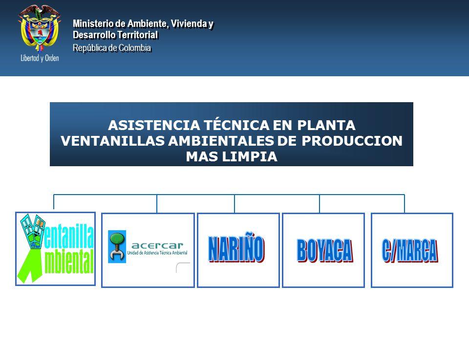 ASISTENCIA TÉCNICA EN PLANTA VENTANILLAS AMBIENTALES DE PRODUCCION MAS LIMPIA