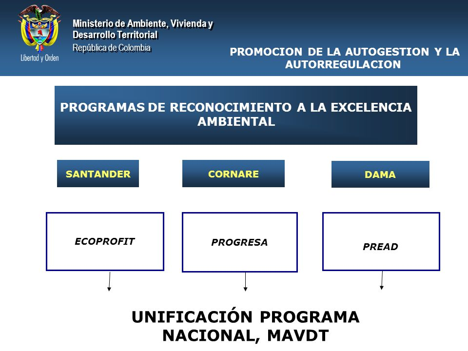 UNIFICACIÓN PROGRAMA NACIONAL, MAVDT