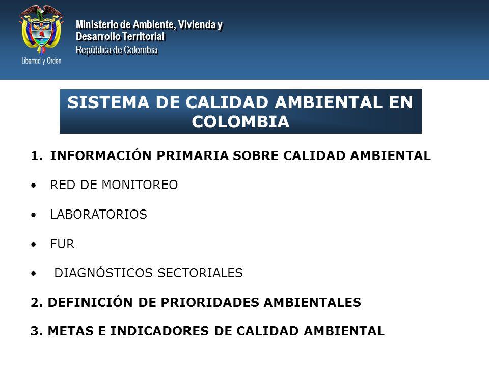 SISTEMA DE CALIDAD AMBIENTAL EN COLOMBIA