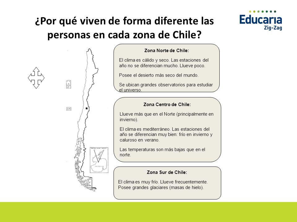 ¿Por qué viven de forma diferente las personas en cada zona de Chile