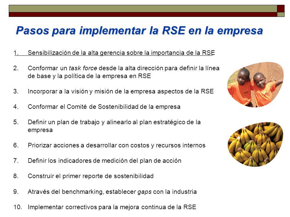 Pasos para implementar la RSE en la empresa