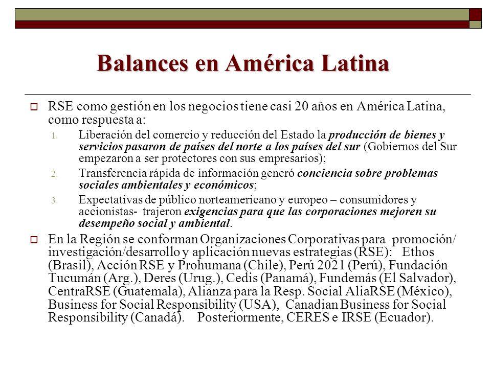 Balances en América Latina