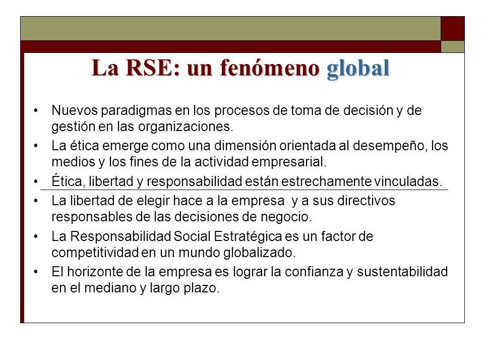 La RSE: un fenómeno global