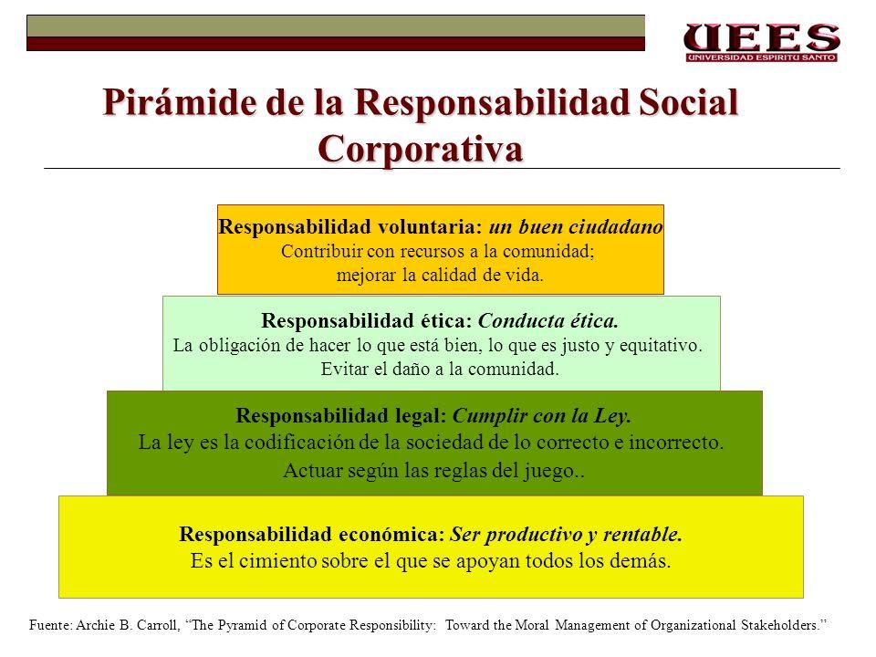 Pirámide de la Responsabilidad Social Corporativa