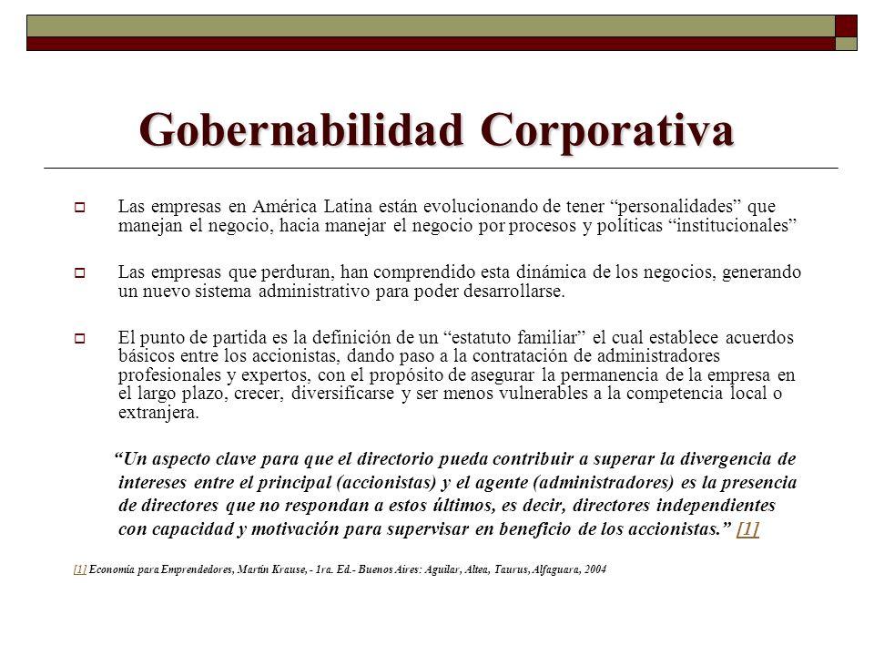 Gobernabilidad Corporativa
