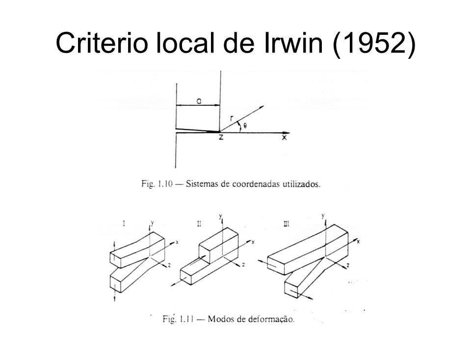 Criterio local de Irwin (1952)