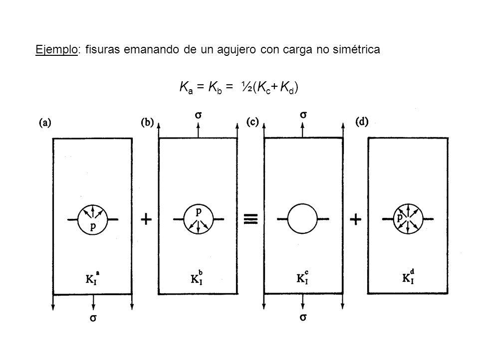 Ejemplo: fisuras emanando de un agujero con carga no simétrica