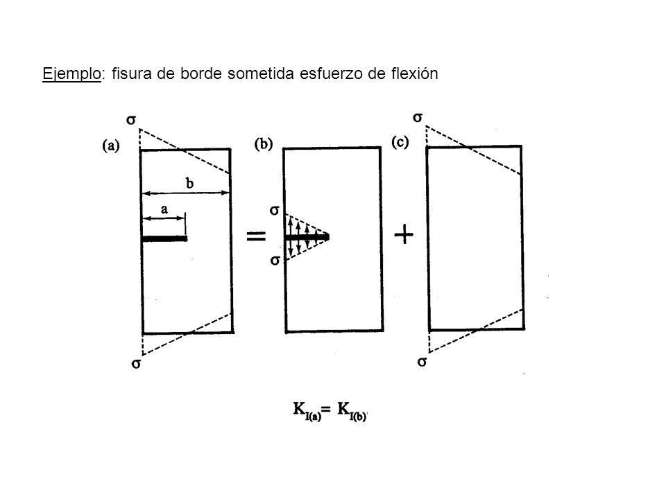 Ejemplo: fisura de borde sometida esfuerzo de flexión