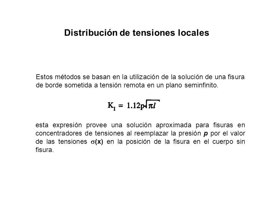 Distribución de tensiones locales