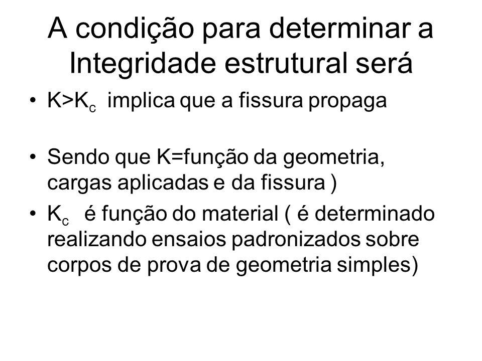A condição para determinar a Integridade estrutural será