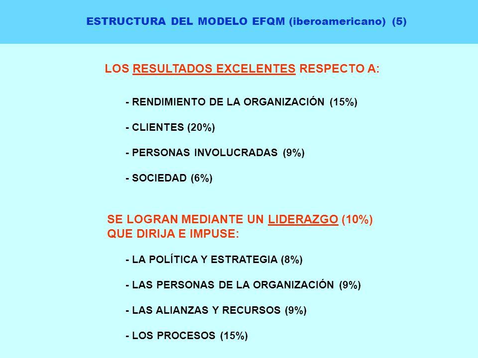 ESTRUCTURA DEL MODELO EFQM (iberoamericano) (5)