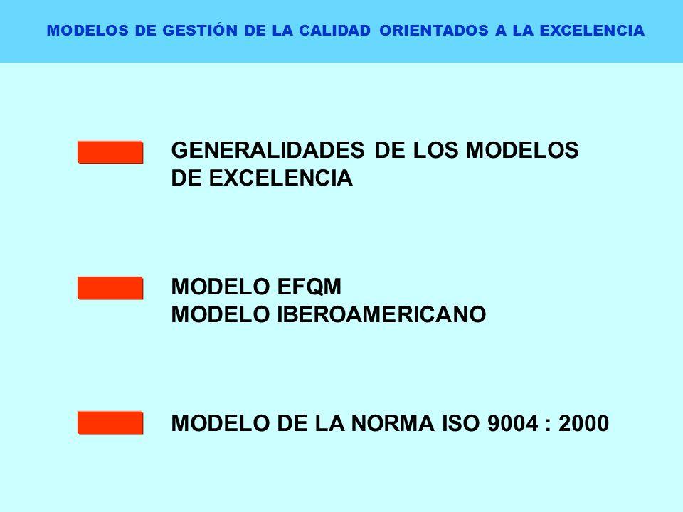 MODELOS DE GESTIÓN DE LA CALIDAD ORIENTADOS A LA EXCELENCIA