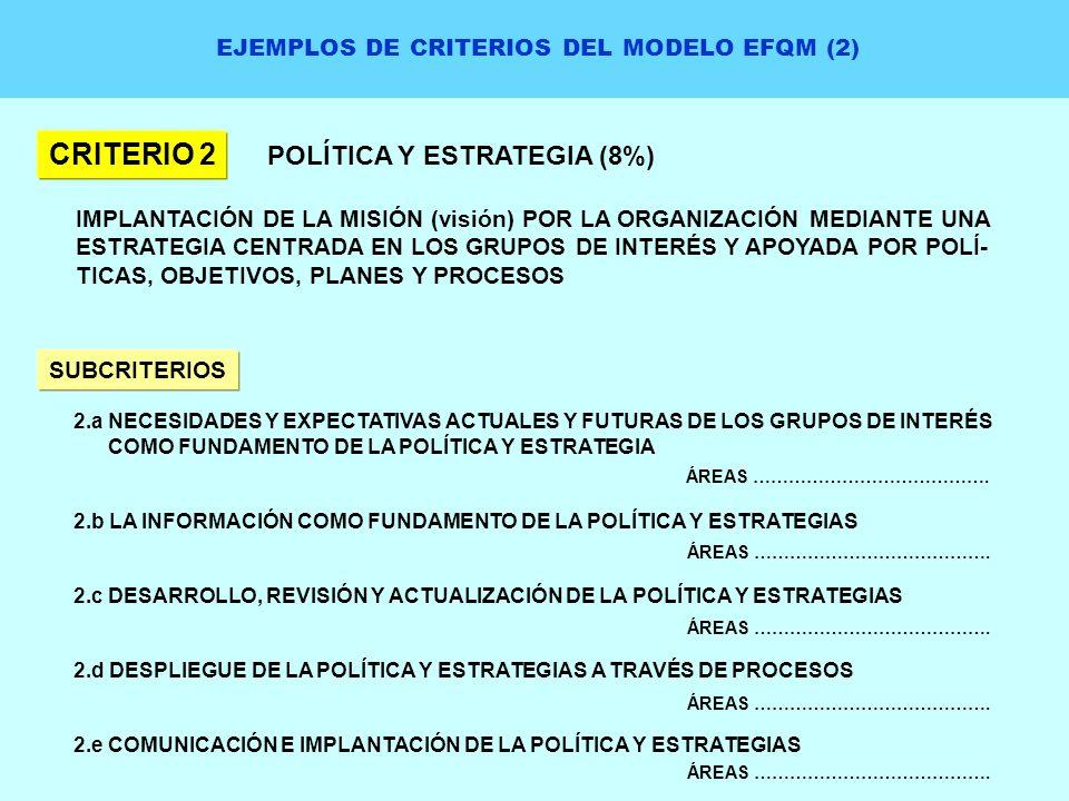 EJEMPLOS DE CRITERIOS DEL MODELO EFQM (2)