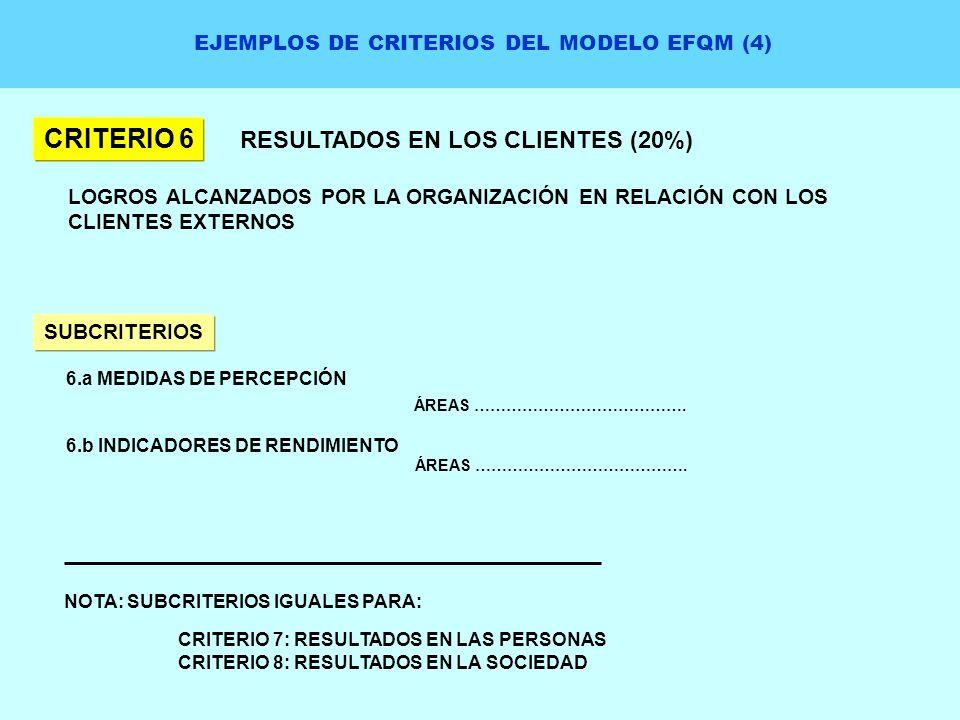 EJEMPLOS DE CRITERIOS DEL MODELO EFQM (4)