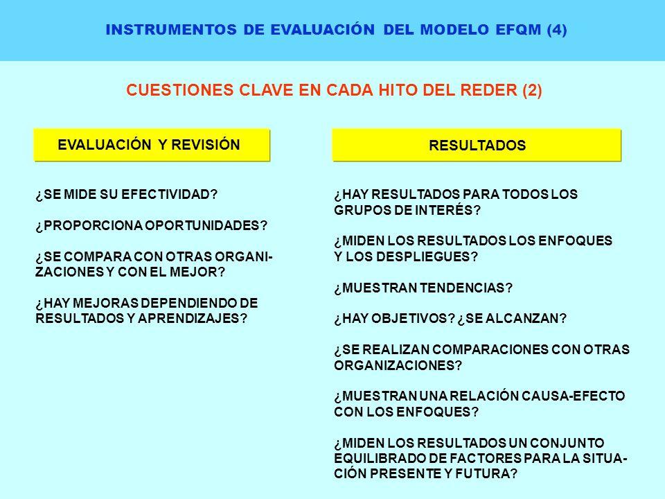 CUESTIONES CLAVE EN CADA HITO DEL REDER (2)