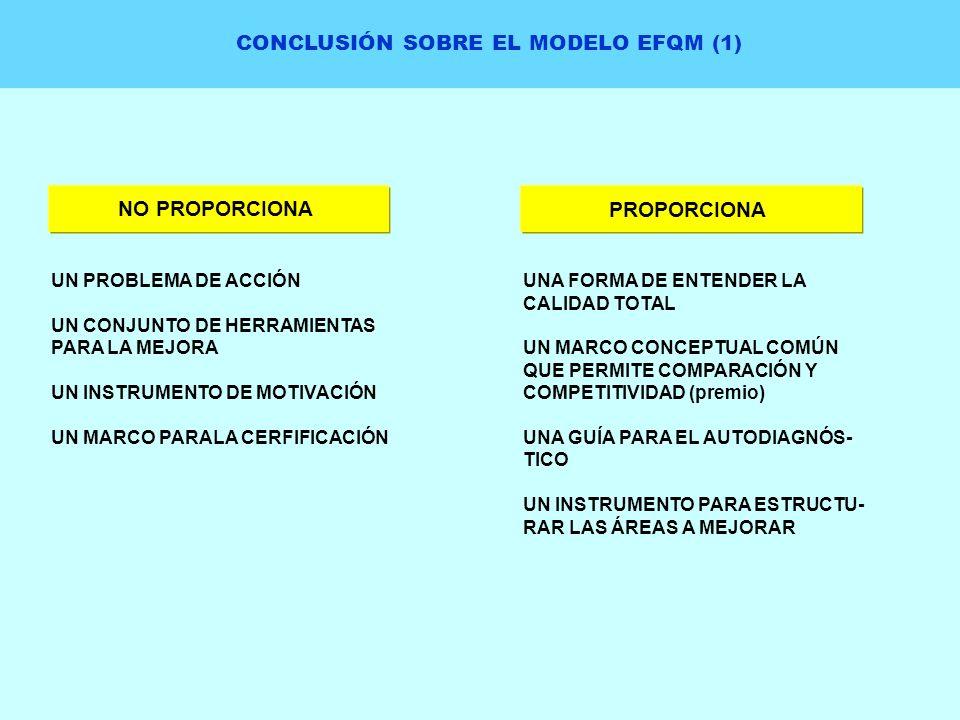 CONCLUSIÓN SOBRE EL MODELO EFQM (1)