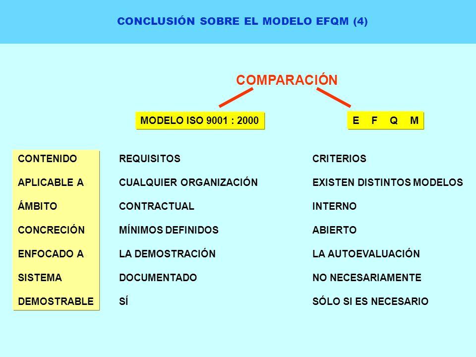 CONCLUSIÓN SOBRE EL MODELO EFQM (4)
