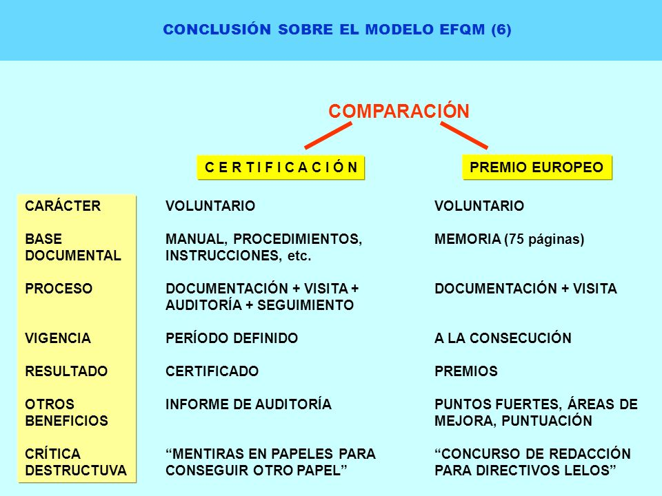 CONCLUSIÓN SOBRE EL MODELO EFQM (6)