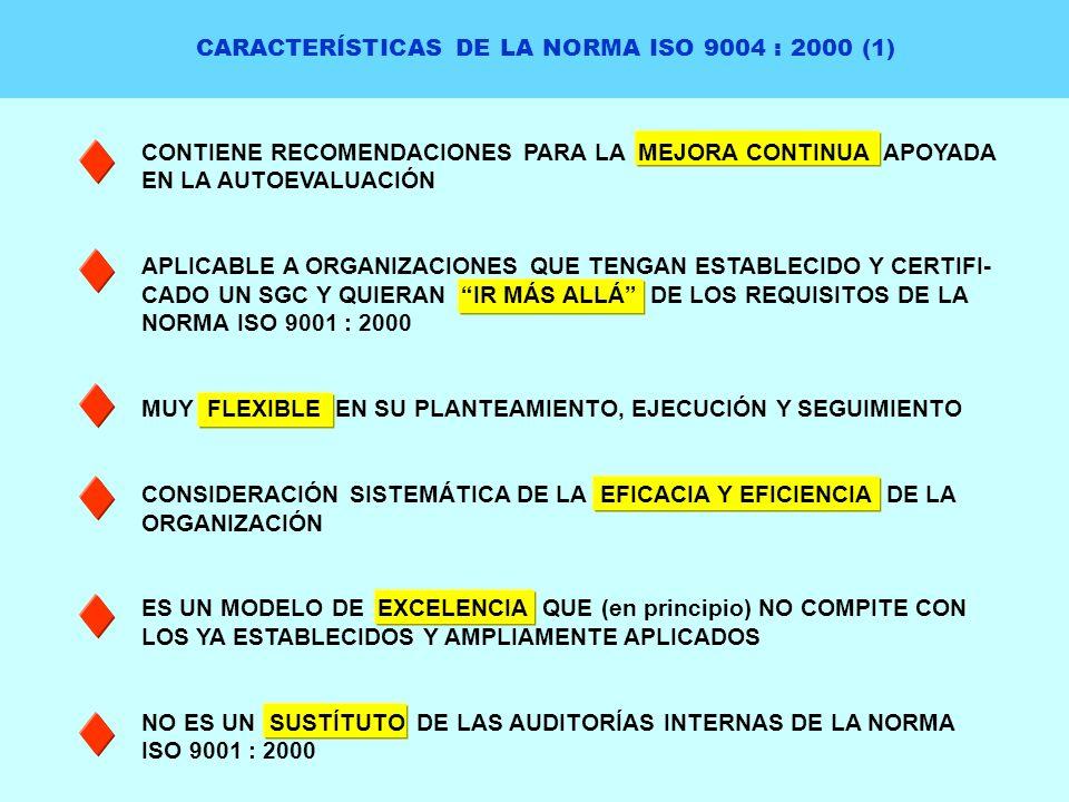 CARACTERÍSTICAS DE LA NORMA ISO 9004 : 2000 (1)