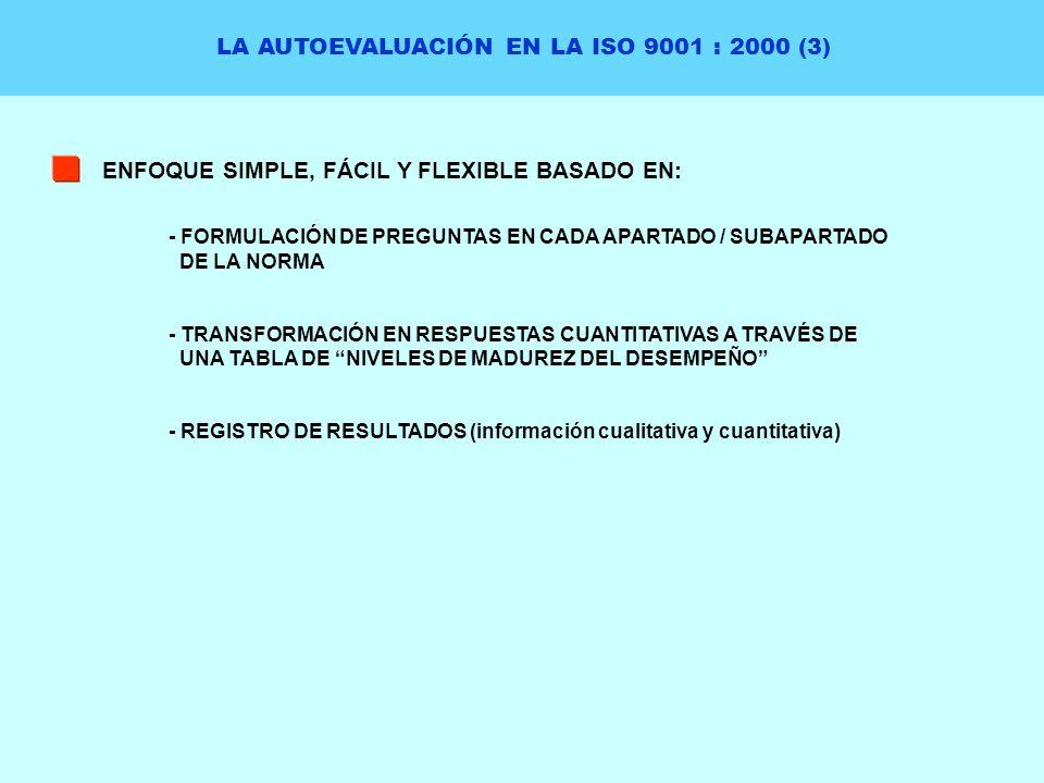 LA AUTOEVALUACIÓN EN LA ISO 9001 : 2000 (3)