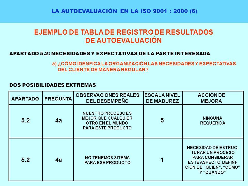 EJEMPLO DE TABLA DE REGISTRO DE RESULTADOS