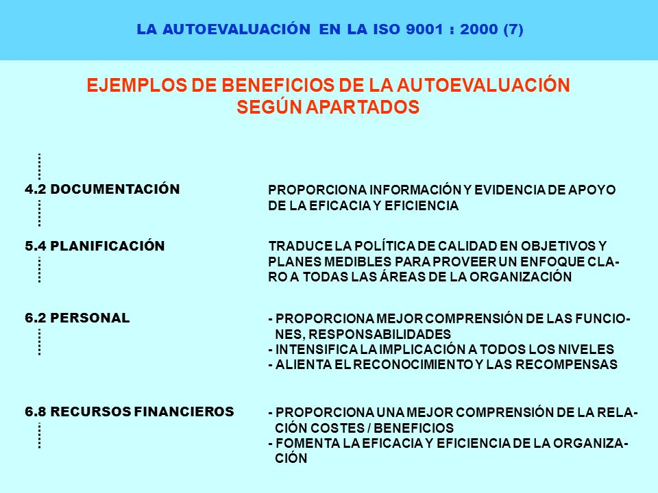 EJEMPLOS DE BENEFICIOS DE LA AUTOEVALUACIÓN