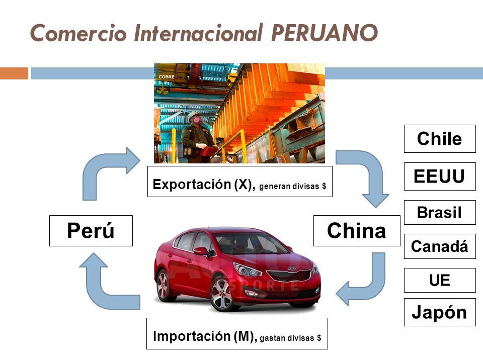Comercio internacional de divisas