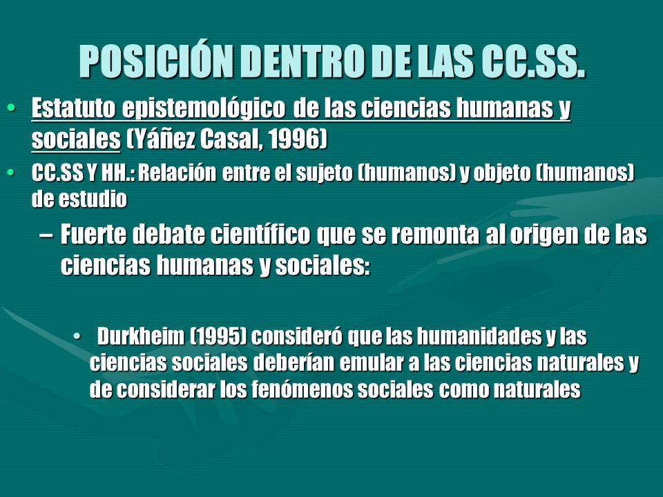 POSICIÓN DENTRO DE LAS CC.SS.