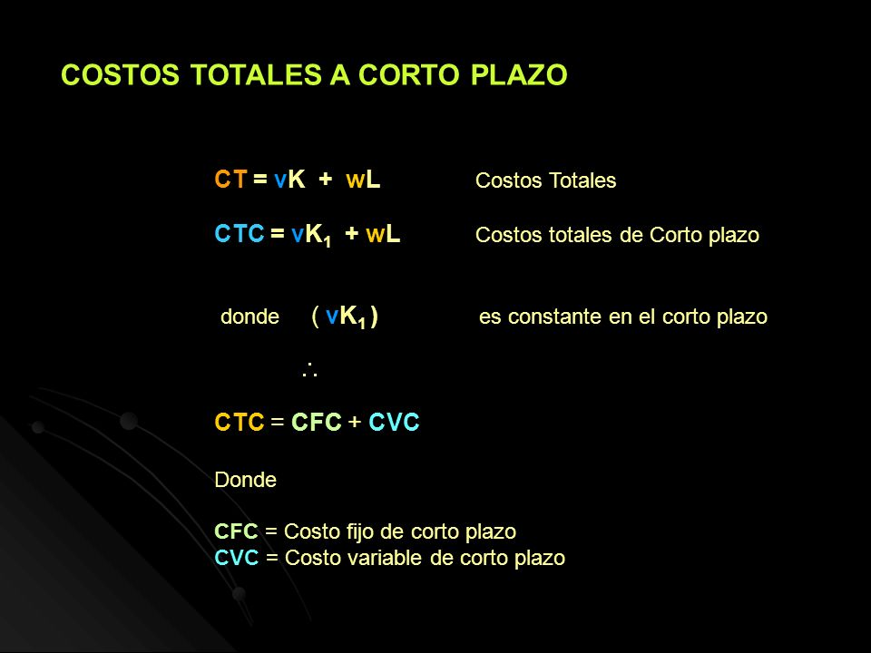 COSTOS TOTALES A CORTO PLAZO