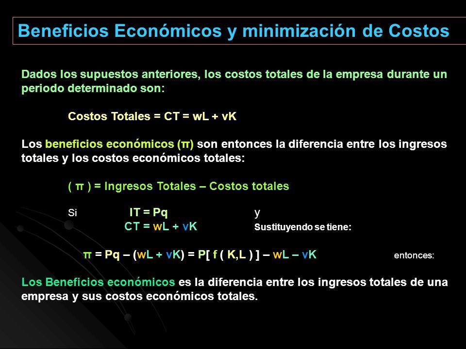 Beneficios Económicos y minimización de Costos