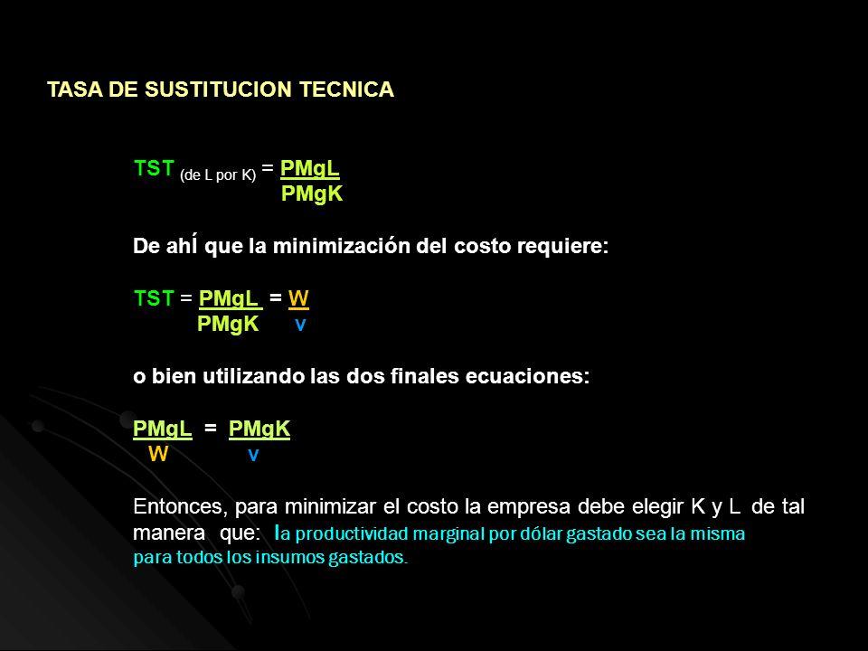 TASA DE SUSTITUCION TECNICA