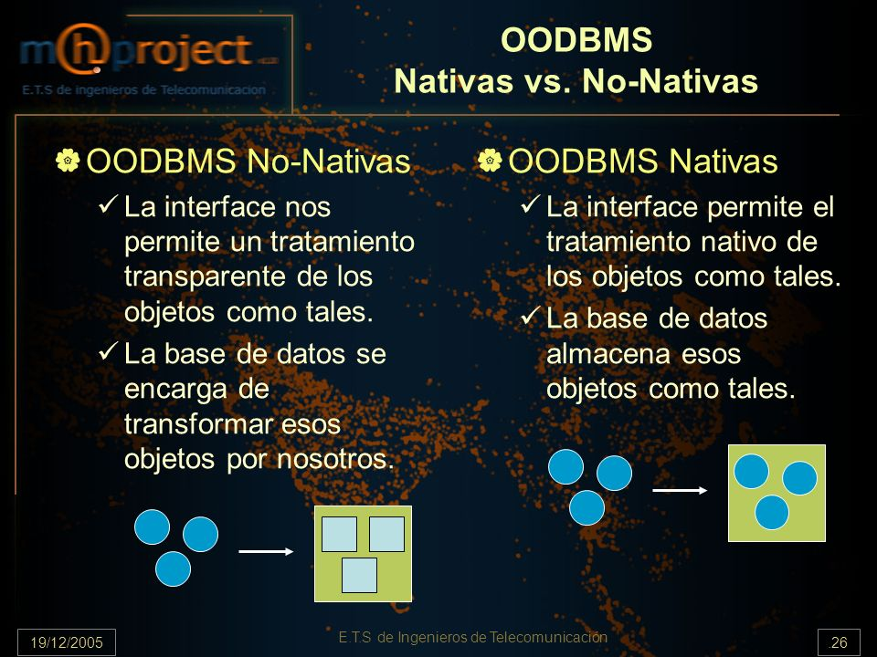 OODBMS Nativas vs. No-Nativas