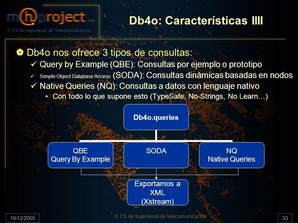 Db4o: Características IIII