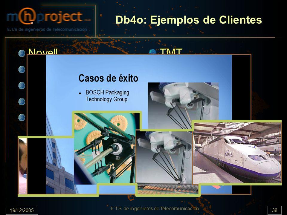 Db4o: Ejemplos de Clientes