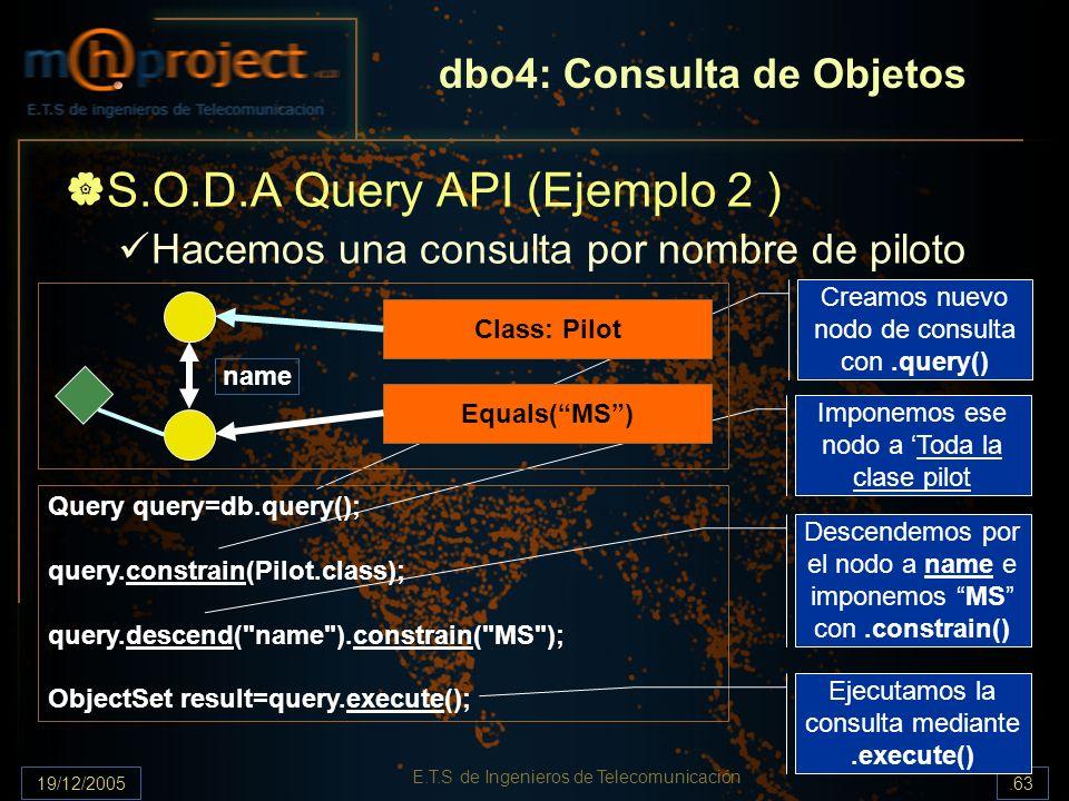 dbo4: Consulta de Objetos