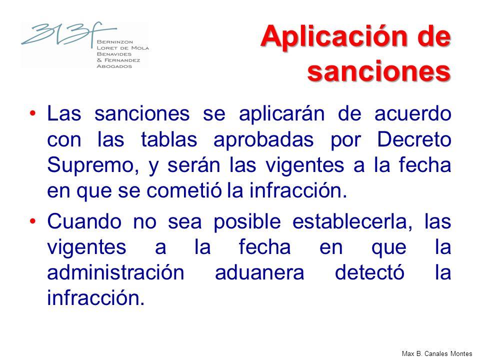 Aplicación de sanciones