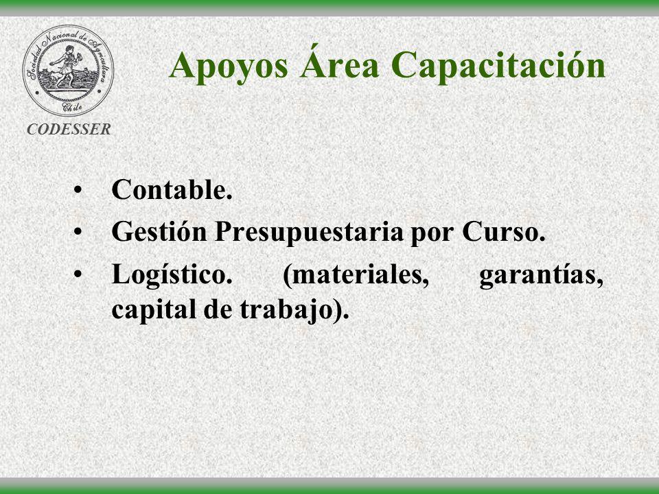 Curso taller latinoamericano ppt descargar for Oficina nacional de gestion tributaria