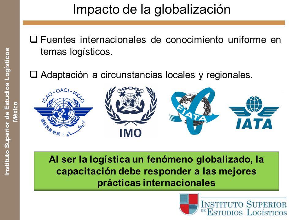 Impacto de la globalización