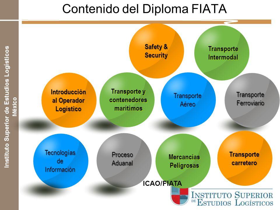 Contenido del Diploma FIATA