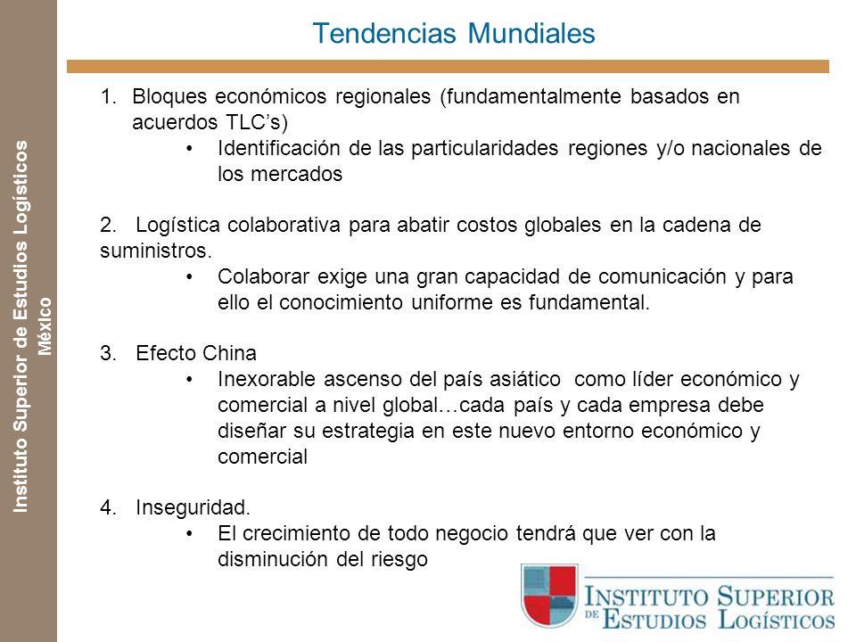 Tendencias Mundiales Bloques económicos regionales (fundamentalmente basados en acuerdos TLC's)