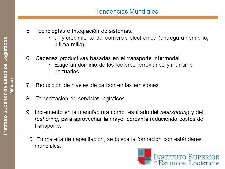 Tendencias Mundiales 5. Tecnologías e Integración de sistemas.