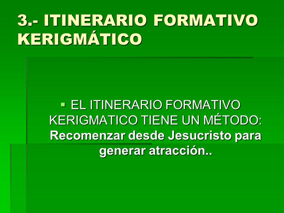 3.- ITINERARIO FORMATIVO KERIGMÁTICO